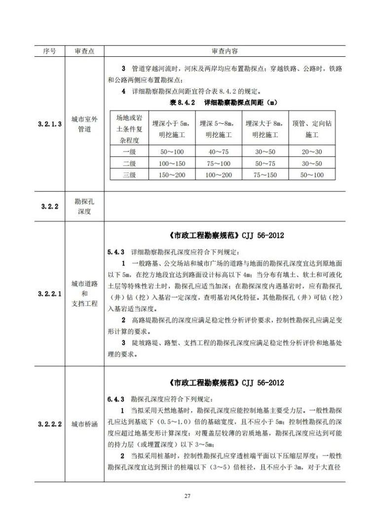 岩土工程勘察文件技术审查要点(2020版)发布_32