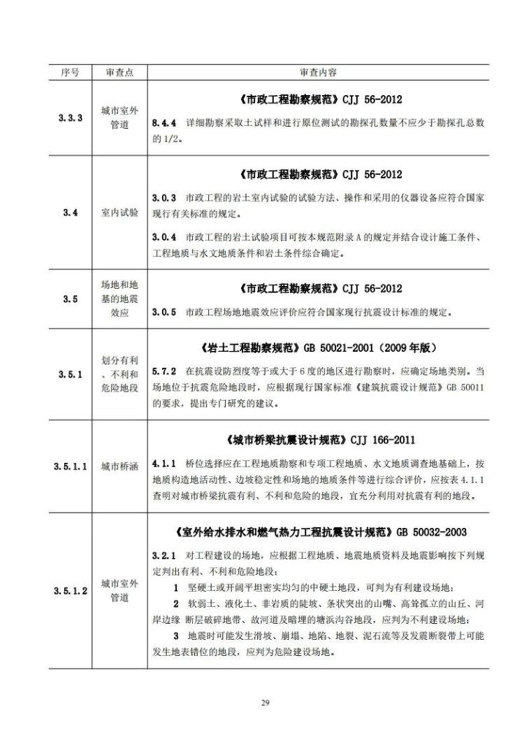 岩土工程勘察文件技术审查要点(2020版)发布_34