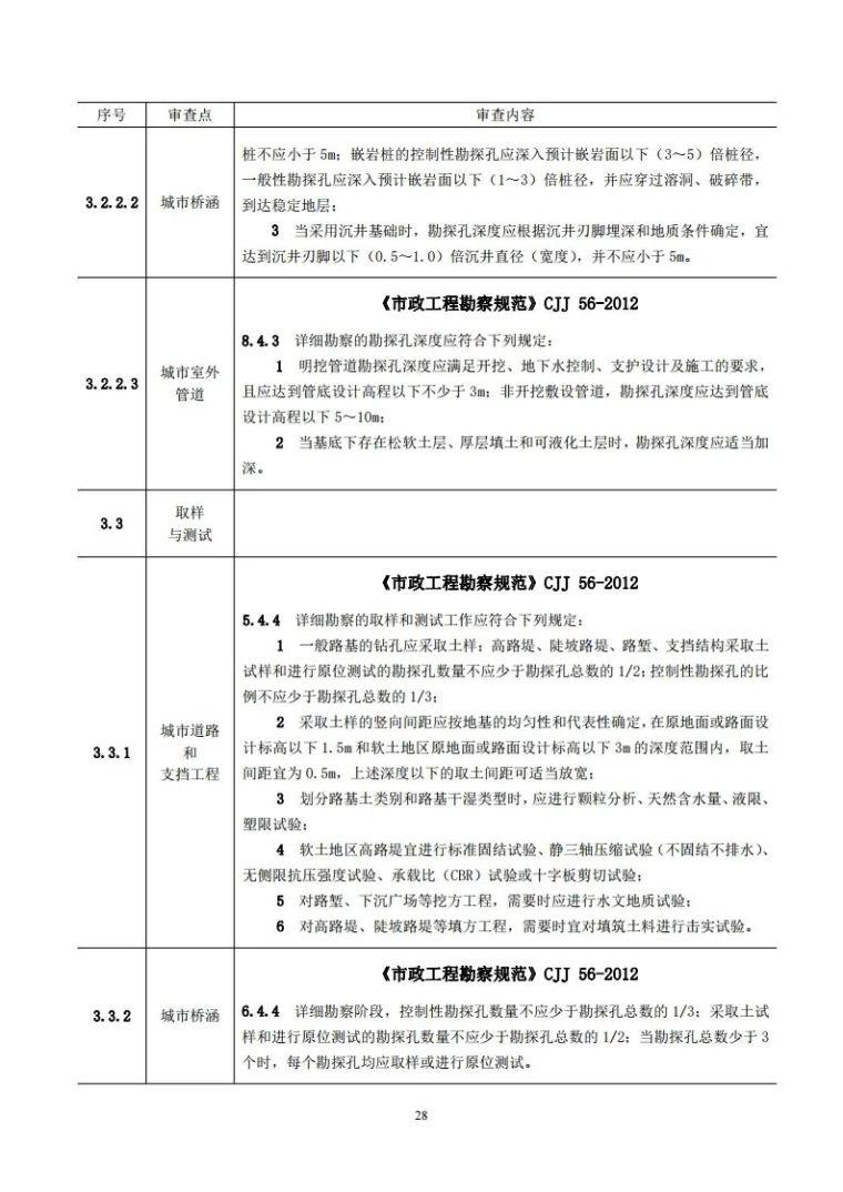 岩土工程勘察文件技术审查要点(2020版)发布_33