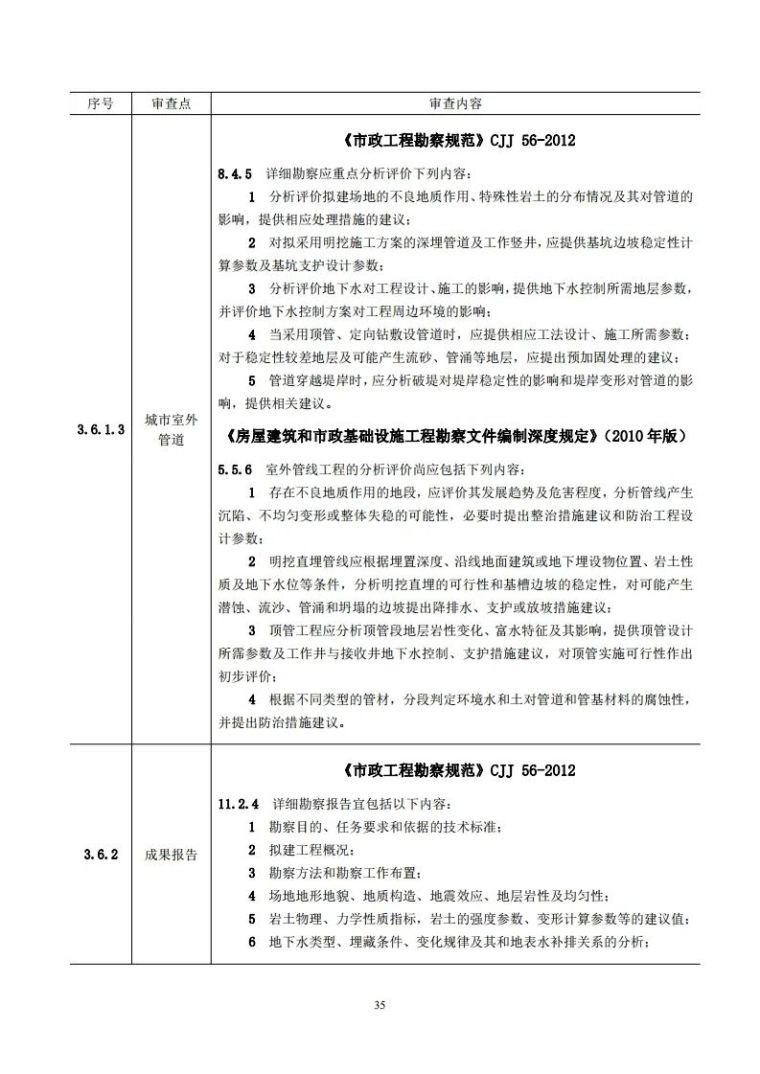岩土工程勘察文件技术审查要点(2020版)发布_40