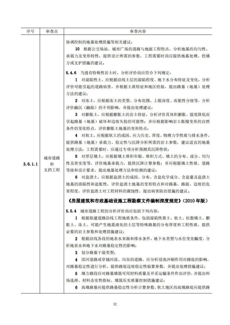 岩土工程勘察文件技术审查要点(2020版)发布_37