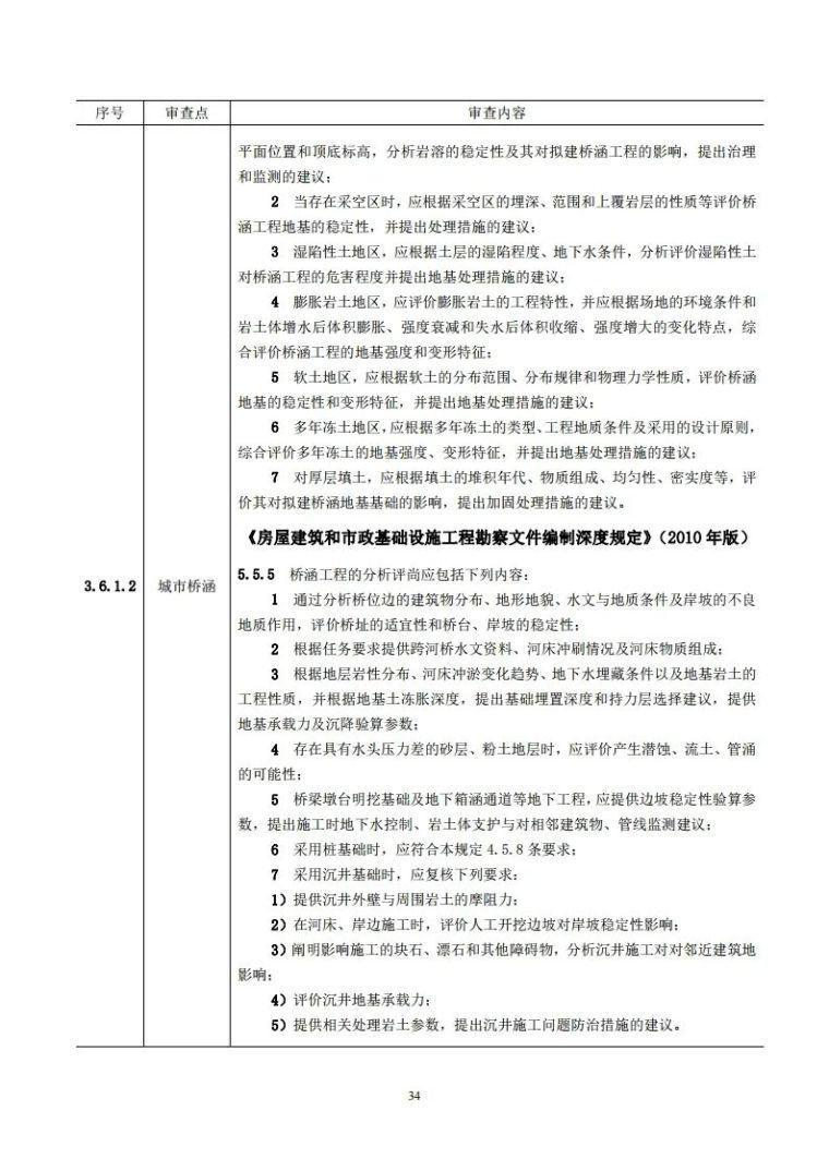 岩土工程勘察文件技术审查要点(2020版)发布_39