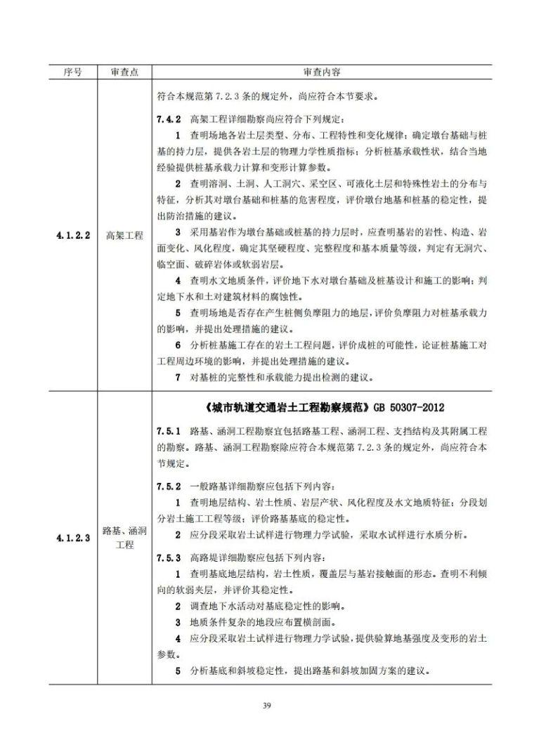 岩土工程勘察文件技术审查要点(2020版)发布_44