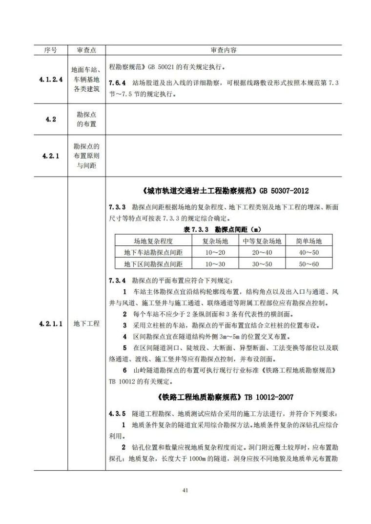 岩土工程勘察文件技术审查要点(2020版)发布_46