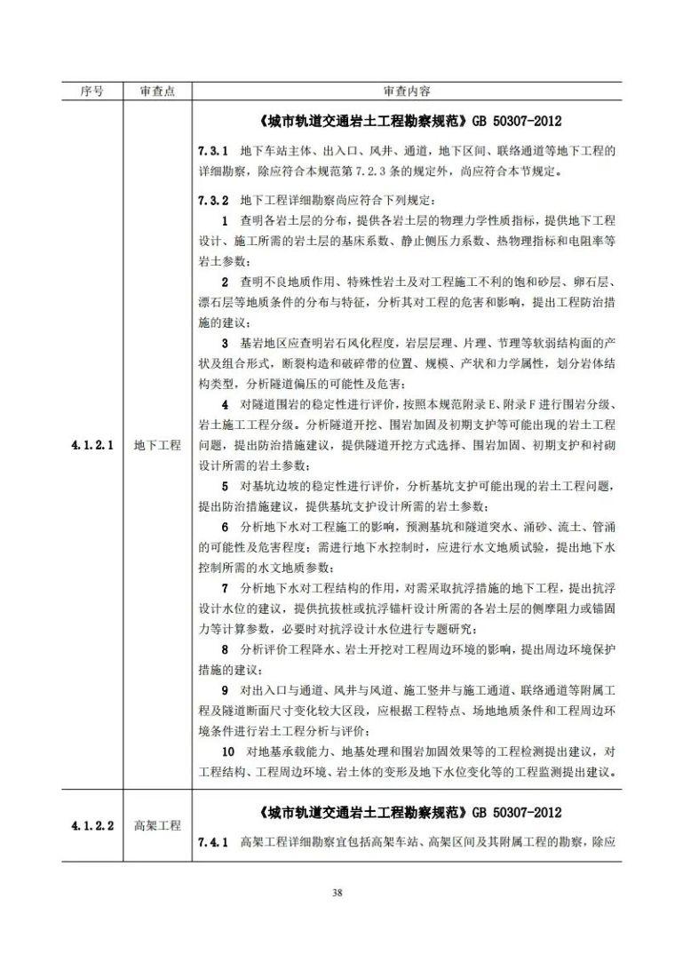 岩土工程勘察文件技术审查要点(2020版)发布_43