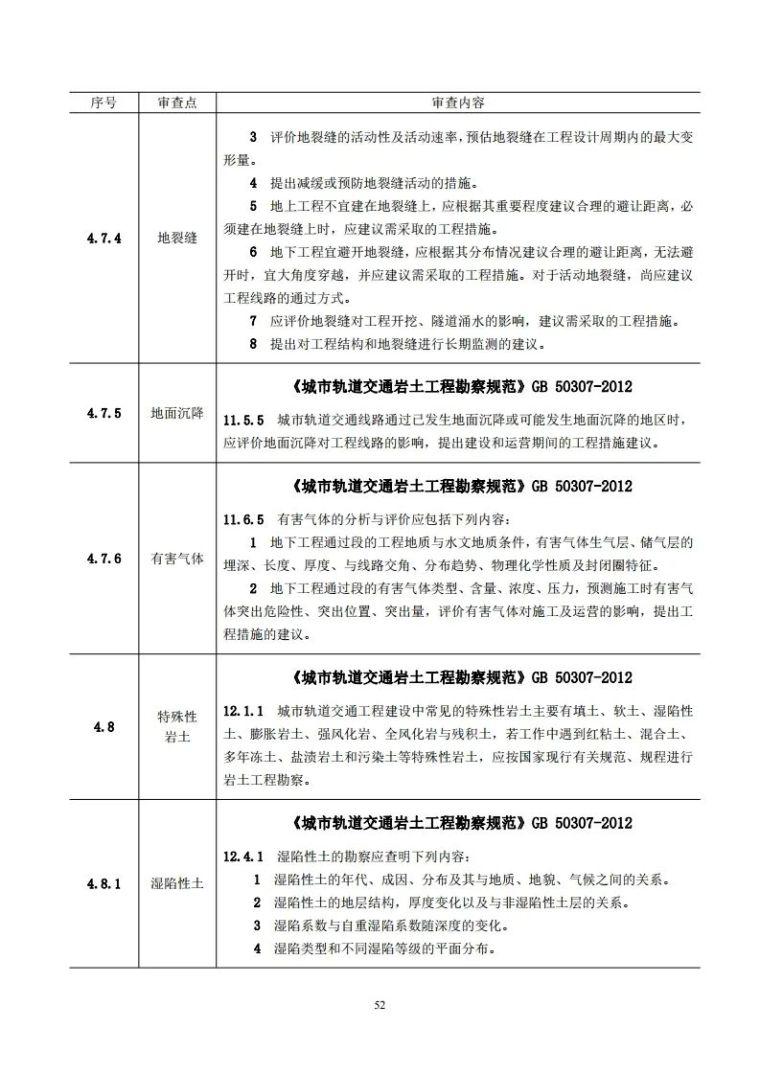 岩土工程勘察文件技术审查要点(2020版)发布_57