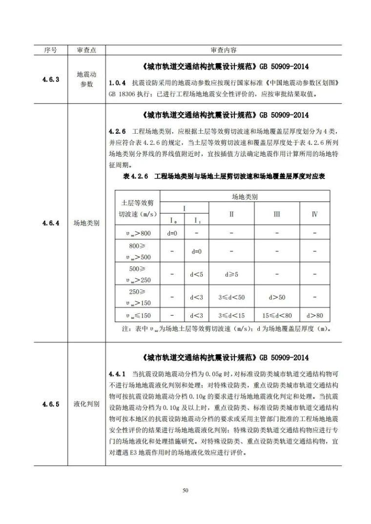 岩土工程勘察文件技术审查要点(2020版)发布_55