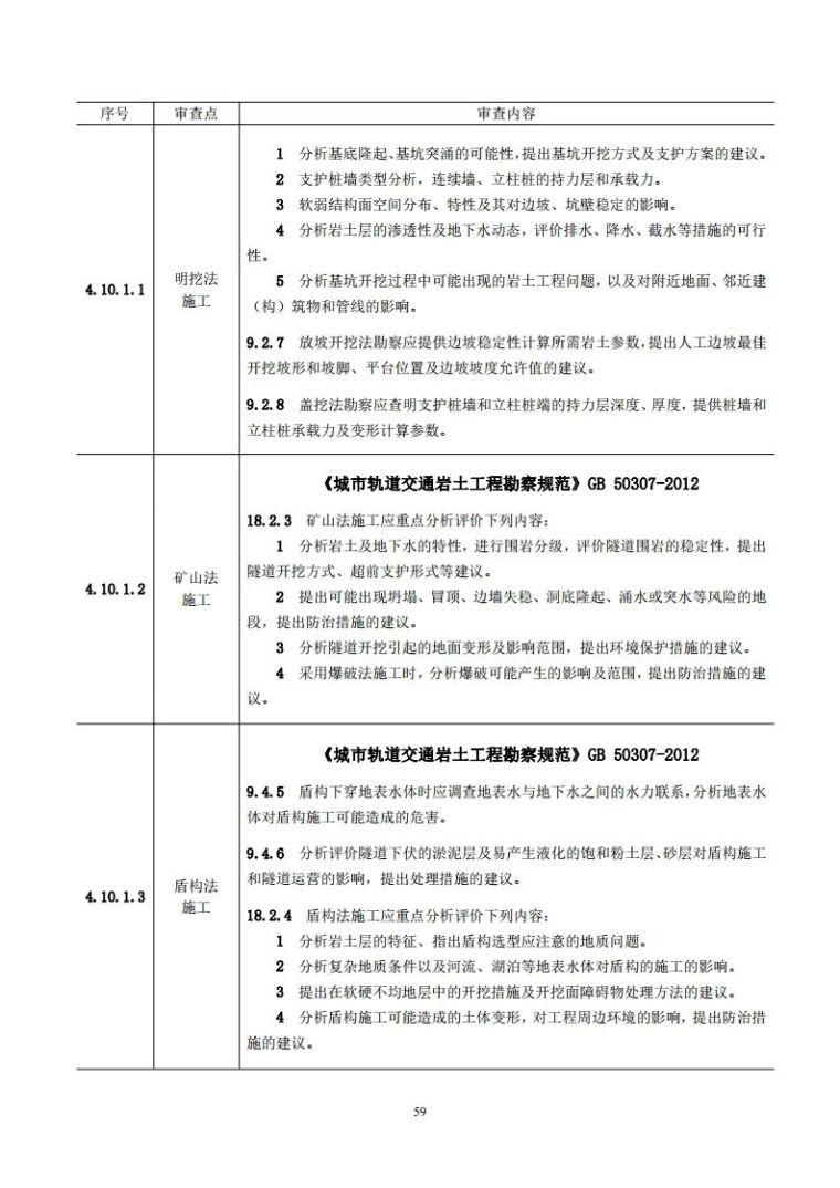 岩土工程勘察文件技术审查要点(2020版)发布_64