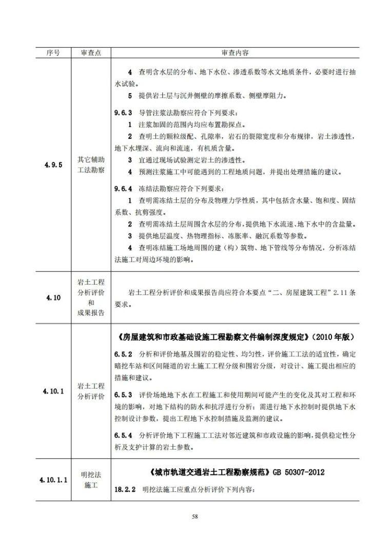 岩土工程勘察文件技术审查要点(2020版)发布_63