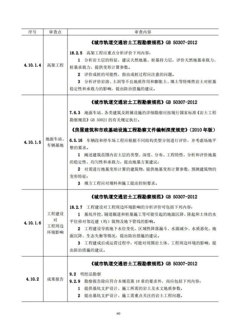 岩土工程勘察文件技术审查要点(2020版)发布_65