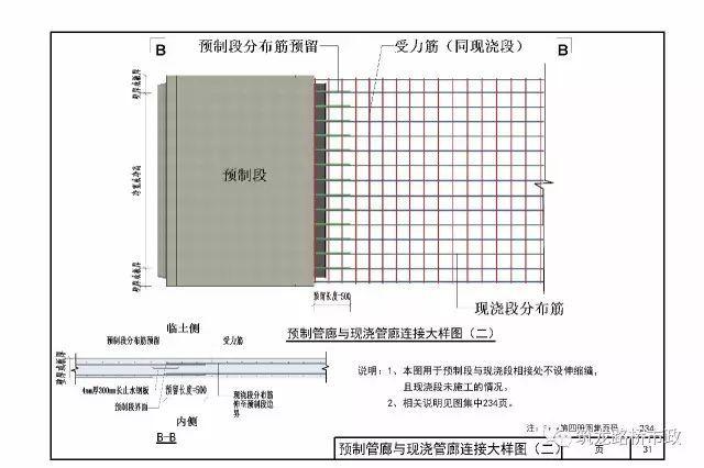 地下综合管廊项目施工方案合集下载_32