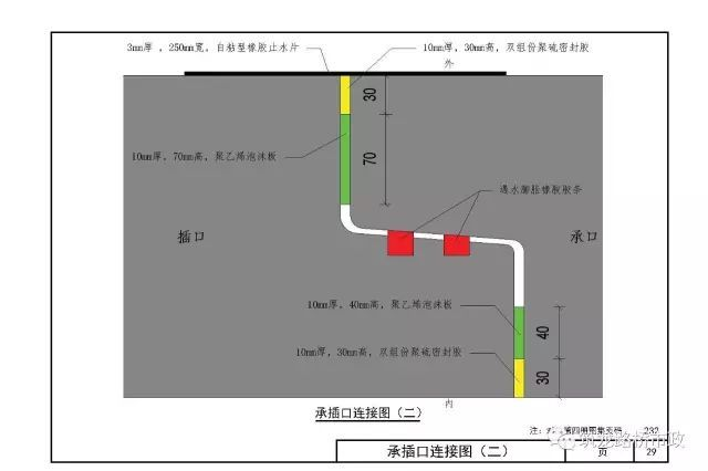 地下综合管廊项目施工方案合集下载_30