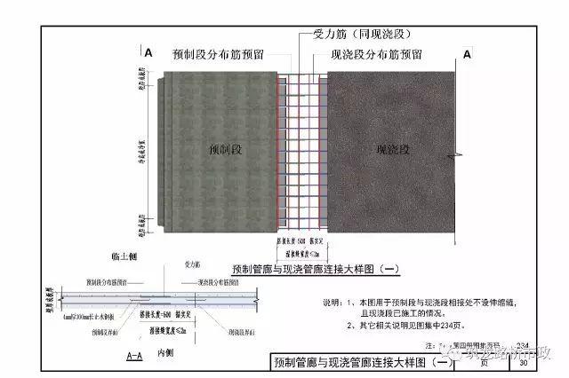 地下综合管廊项目施工方案合集下载_31