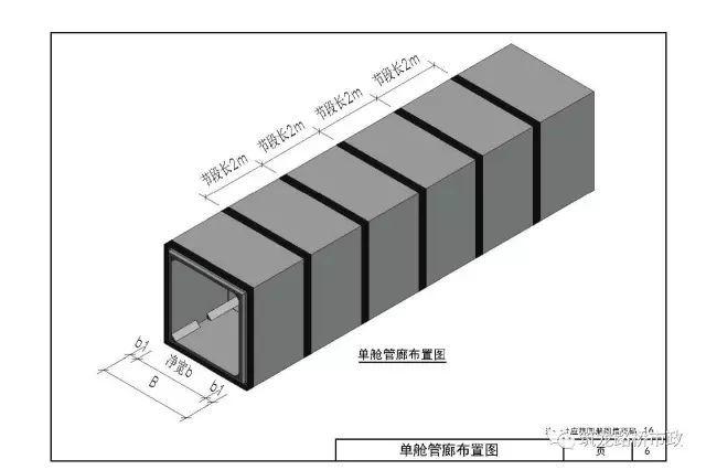 地下综合管廊项目施工方案合集下载_7