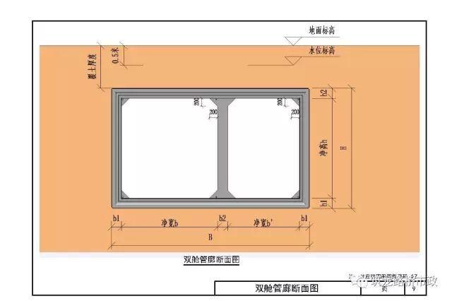 地下综合管廊项目施工方案合集下载_10