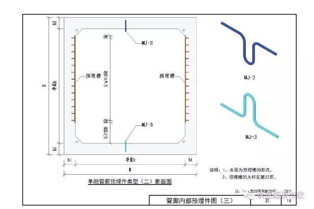 地下综合管廊项目施工方案合集下载_19