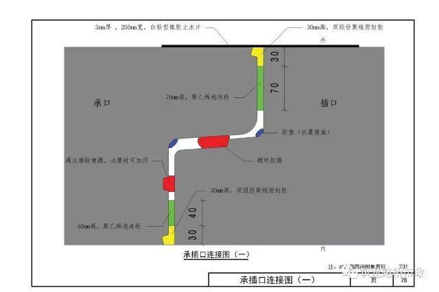地下综合管廊项目施工方案合集下载_29