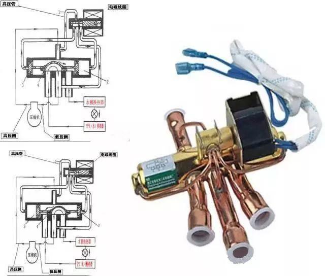 空气源热泵(原理设计_选型_施工)全解析_13