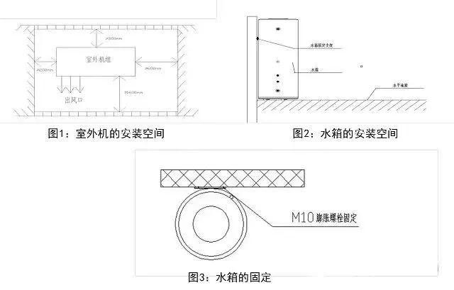空气源热泵(原理设计_选型_施工)全解析_17