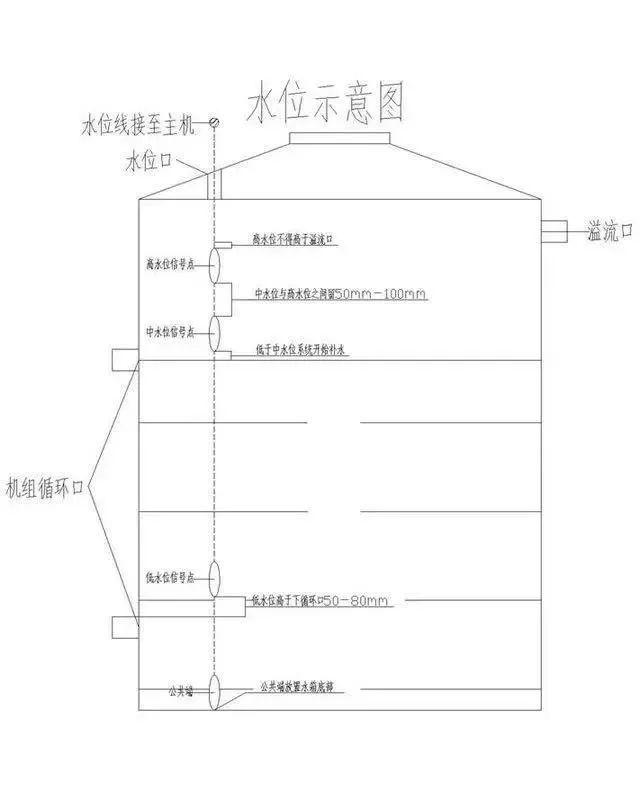 空气源热泵(原理设计_选型_施工)全解析_55