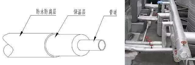 空气源热泵(原理设计_选型_施工)全解析_53