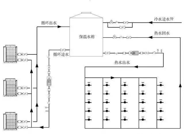 空气源热泵(原理设计_选型_施工)全解析_56