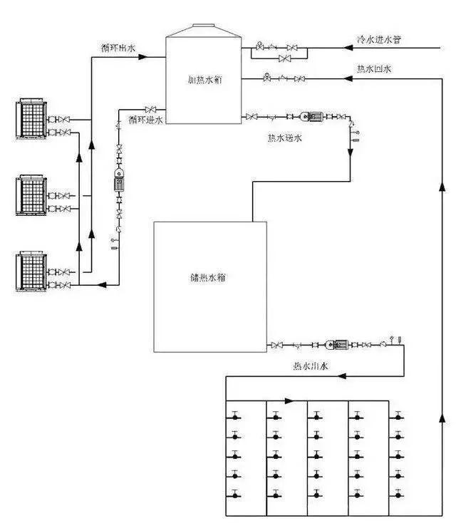 空气源热泵(原理设计_选型_施工)全解析_57