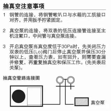 空气源热泵(原理设计_选型_施工)全解析_21