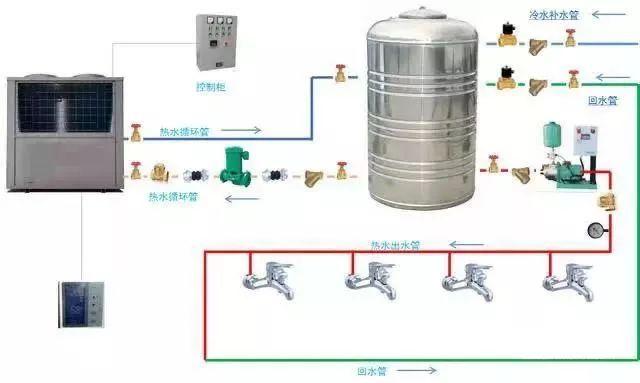 空气源热泵(原理设计_选型_施工)全解析_23