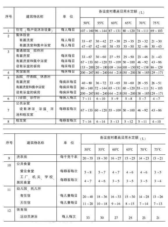 空气源热泵(原理设计_选型_施工)全解析_24