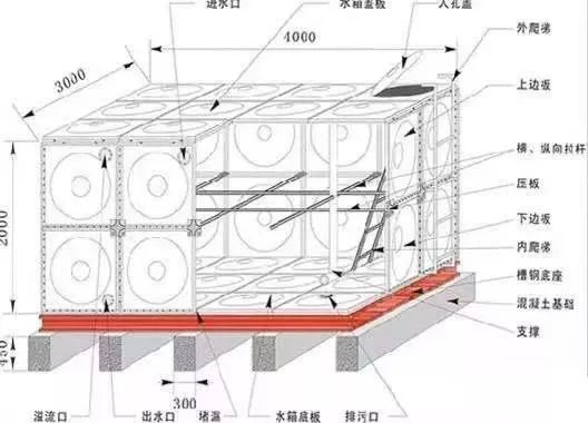 空气源热泵(原理设计_选型_施工)全解析_33