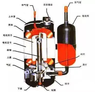 空气源热泵(原理设计_选型_施工)全解析_6
