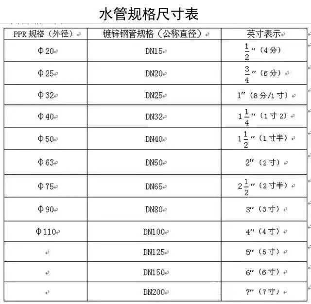 空气源热泵(原理设计_选型_施工)全解析_38