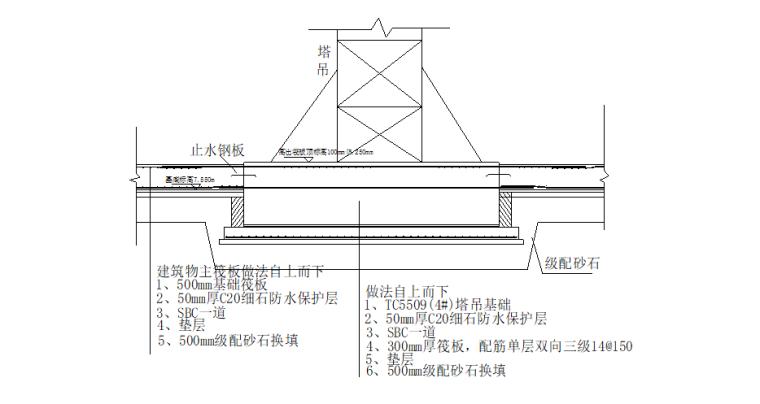 多层框架结构商业综合体塔吊基础施工方案-03 强风化岩基础持力层塔吊防水