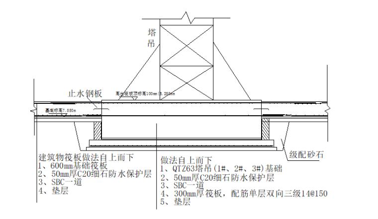 多层框架结构商业综合体塔吊基础施工方案-02 塔吊基础防水