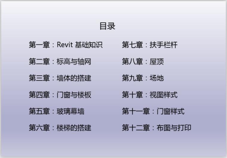 Revit建筑设计基本绘图流程讲义(127页)-Revit目录
