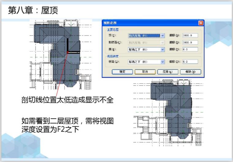 Revit建筑设计基本绘图流程讲义(127页)-屋顶视图范围