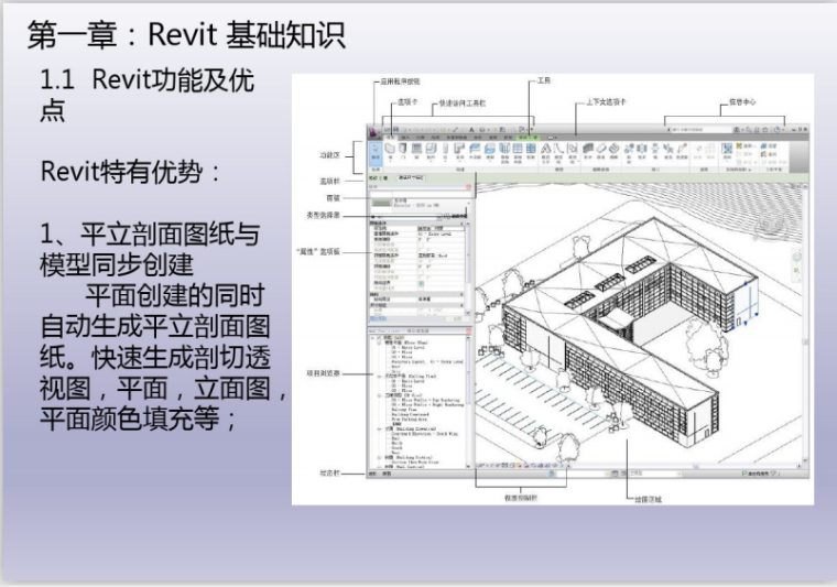 Revit建筑设计基本绘图流程讲义(127页)-Revit基础知识