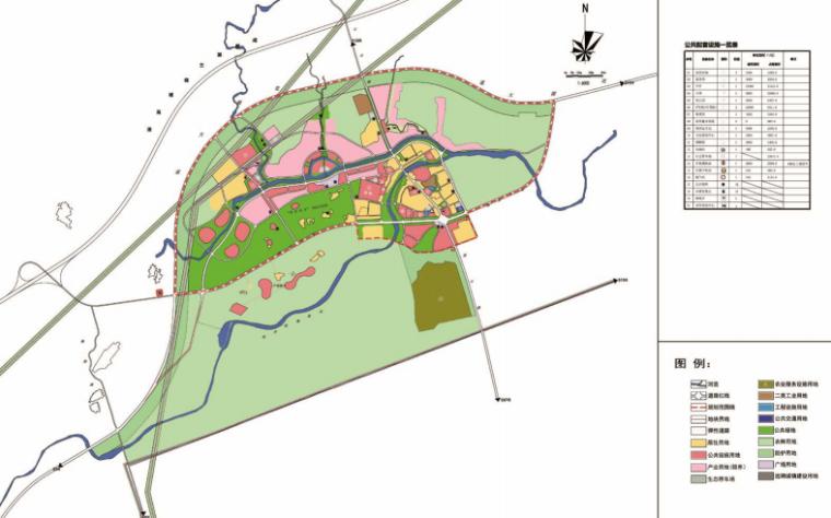 [四川]成都主题文化旅游产业园景观规划-公共服务设施