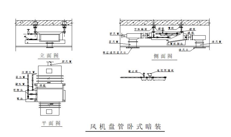 多层综合楼通风空调施工方案-多层框架结构高速服务区通风空调施工方案-05 风机盘管安装