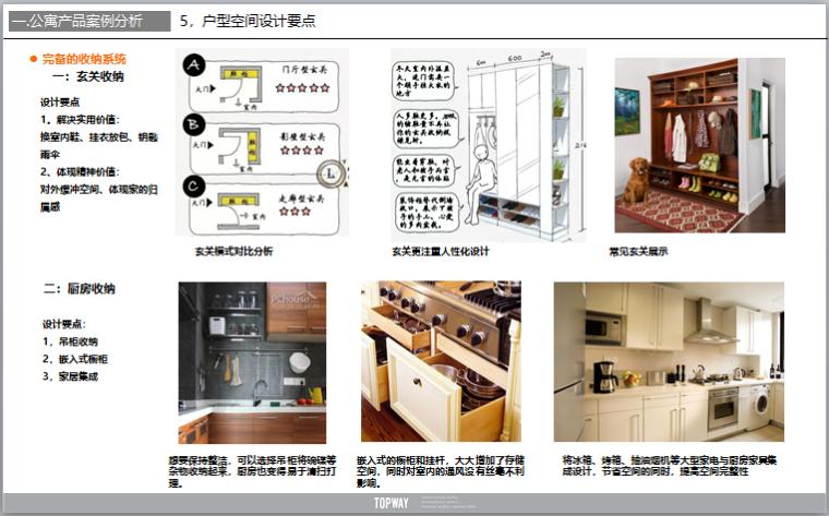 公寓户型设计研发及户型案例分析(图文)-完备的收纳系统