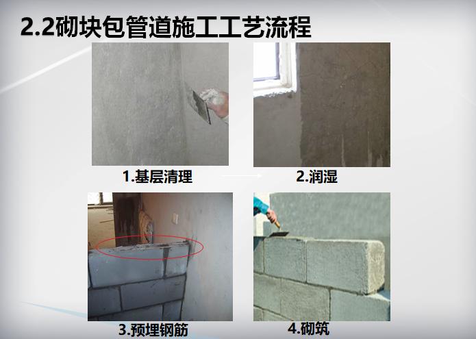 装饰装修工程施工工艺标准(104页)-砌块包管道施工工艺流程