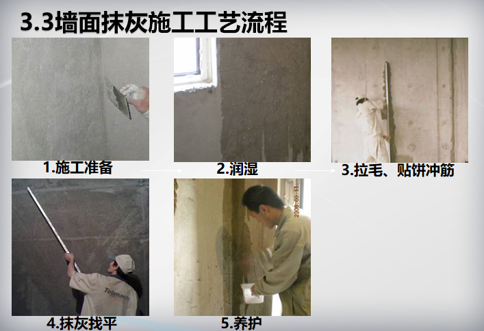 装饰装修工程施工工艺标准(104页)-墙面抹灰施工工艺流程