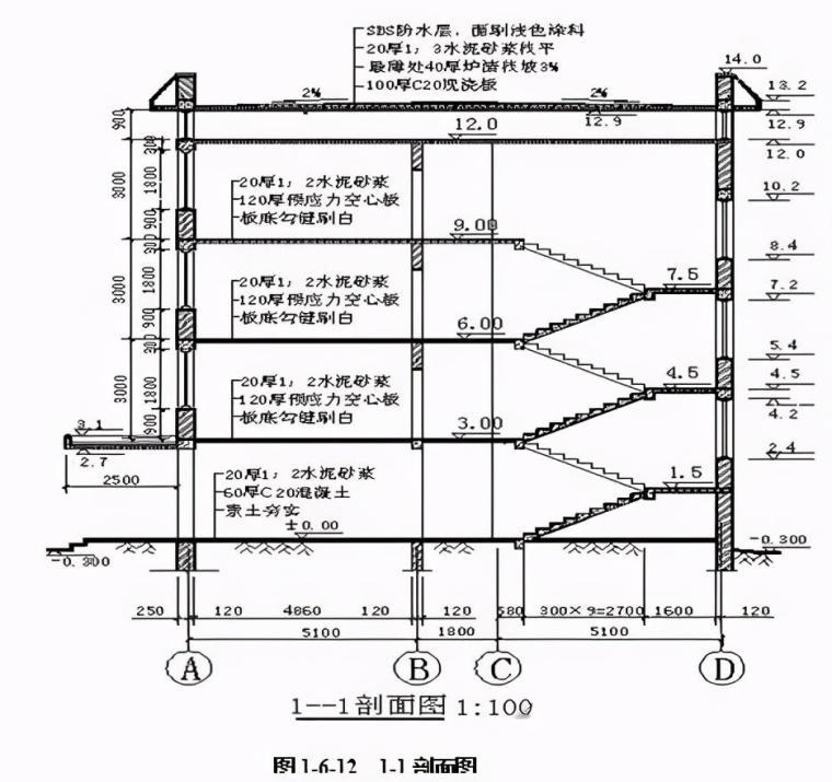 建筑施工图最新识读技巧,干货,值得保存!_5