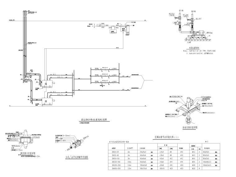8套商业建筑全空气系统施工图纸[精品资料]-江苏多层商业建筑中央空调系统及通风设计图-商业锅炉热水系统原理图