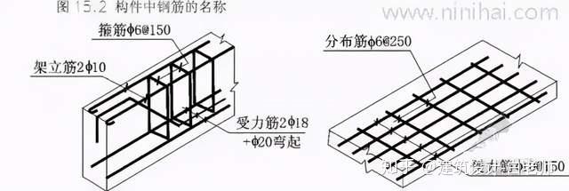 这样做,循序渐进,就能看懂建筑施工图纸了_2