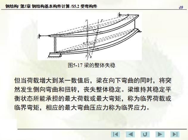 钢结构基本构件计算PPT(174页)-梁的整体失稳