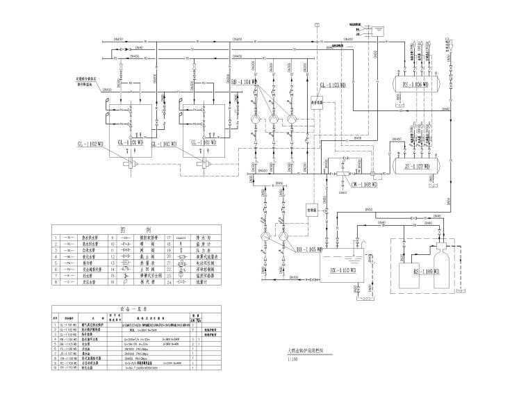 8套商业建筑全空气系统施工图纸[精品资料]-多层商业广场采暖通风及防排烟设计图纸-大商业锅炉房流程图