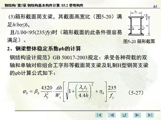 钢结构基本构件计算PPT(174页)-钢梁整体稳定系数
