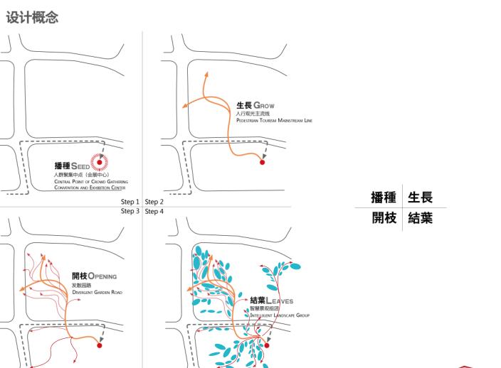 杭州智慧网谷整体城市规划设计方案文本2020-设计概念
